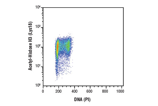 Flow Cytometry Image 29