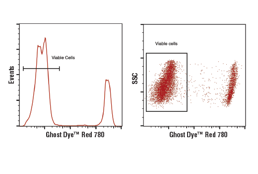 Cellular Dyes - Ghost Dye™ Red 780 Viability Dye - Flow Cytometry - 100 µl #18452