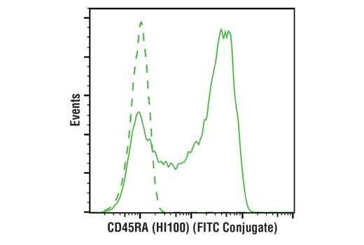 Monoclonal Antibody - CD45RA (HI100) Mouse mAb (FITC Conjugate), UniProt ID P08575, Entrez ID 5788 #23672, Cd Markers