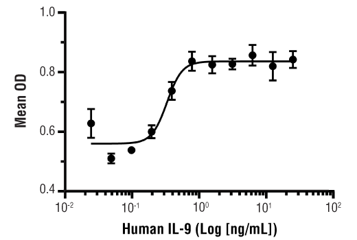 Image 1: Human IL-9 Recombinant Protein